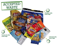 Terracycle Initiative